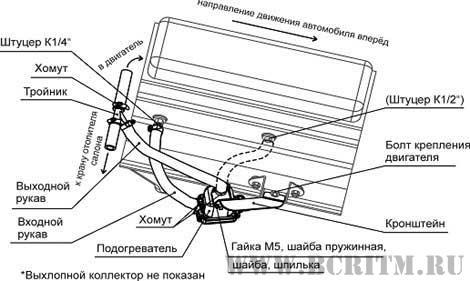 Рис. 1 Монтаж подогревателя Северс на автомобиль ГАЗ с двигателями 402