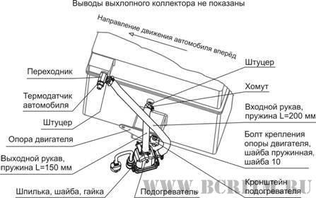 Рис. 1 Монтаж подогревателя Северс на автомобиль ГАЗ с двигателями 406, 405